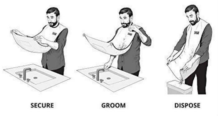 how to use a beard bib