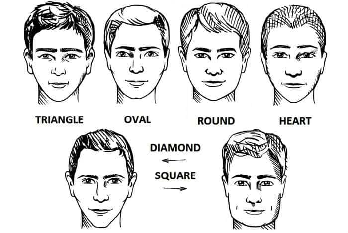 face shapes illustration