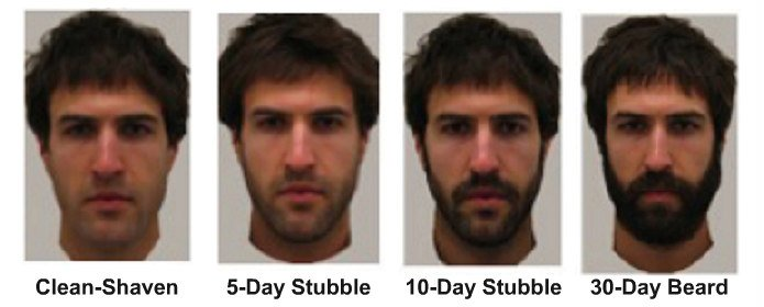 stubble attractiveness study