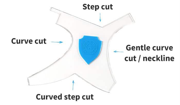 all beard shaping tool edges