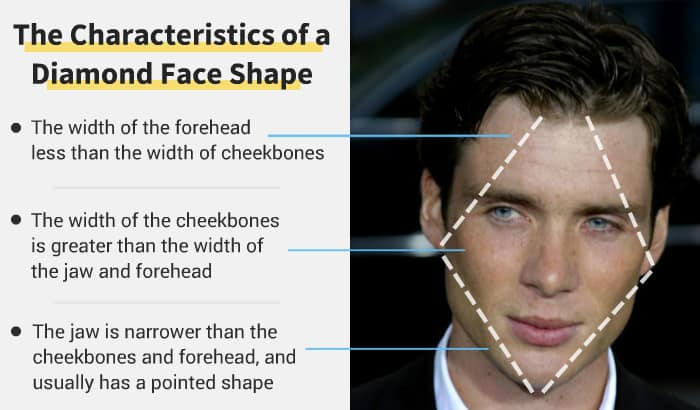 diamond face shape example