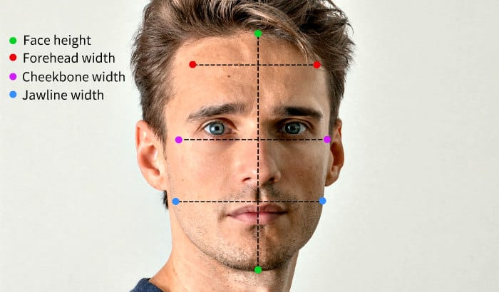 how to measure face shape
