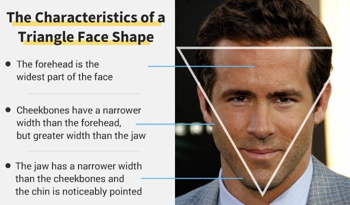 triangle face shape example